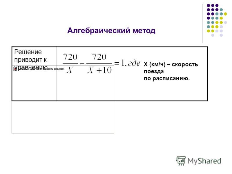 S 1 = S 2, т..к. S 1 + S 2 = S 3 ; S 1 = x; S 2 = 10EF, EF = S AEFK /AE = 720/(x + 10). S3S2 S1 A B E x10 K D C F K Х = 720/(х + 10); Х 2 + 10х – 7200 = 0; Х 1 = 80; х 2 = -90; Ответ: 80 км/ч скорость поезда по расписанию.