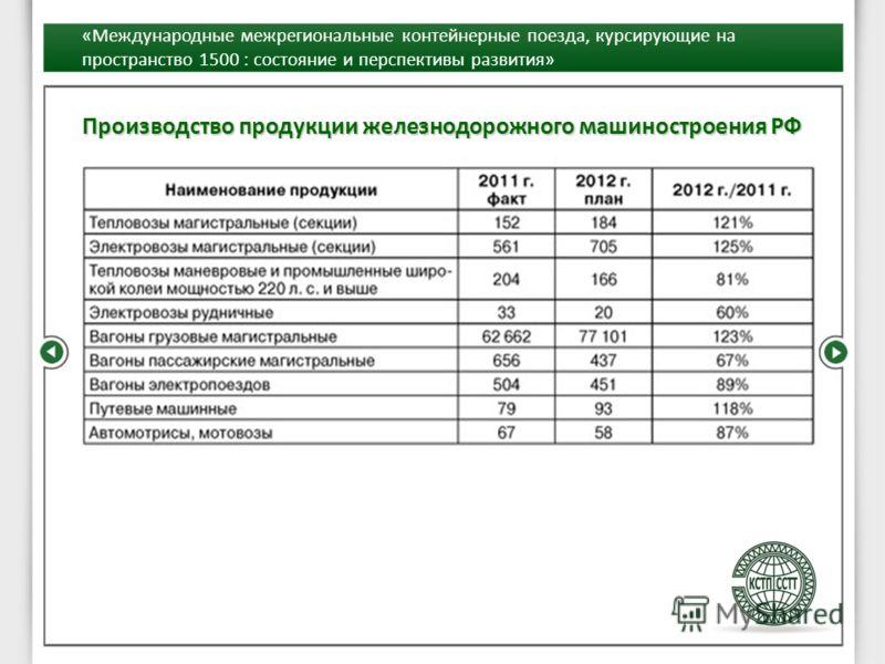 Производство продукции железнодорожного машиностроения РФ «Международные межрегиональные контейнерные поезда, курсирующие на пространство 1500 : состояние и перспективы развития»