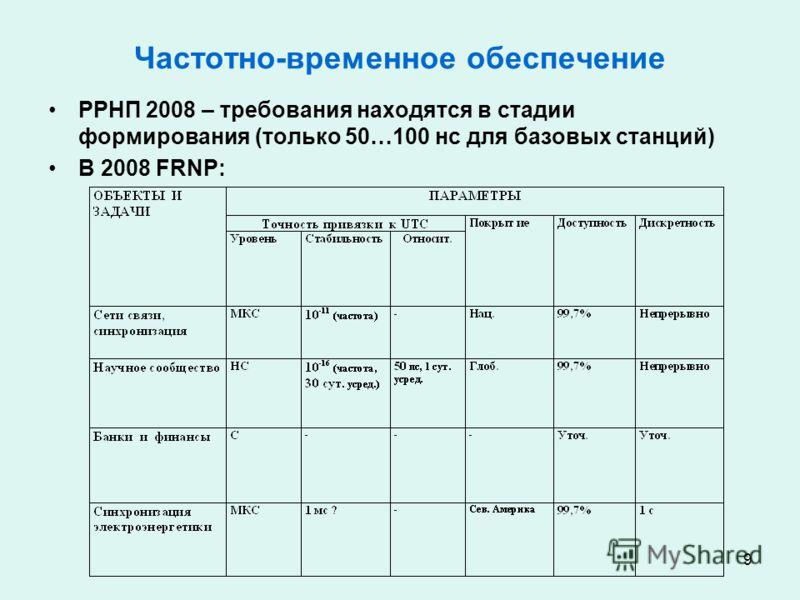 9 Частотно-временное обеспечение РРНП 2008 – требования находятся в стадии формирования (только 50…100 нс для базовых станций) В 2008 FRNP: