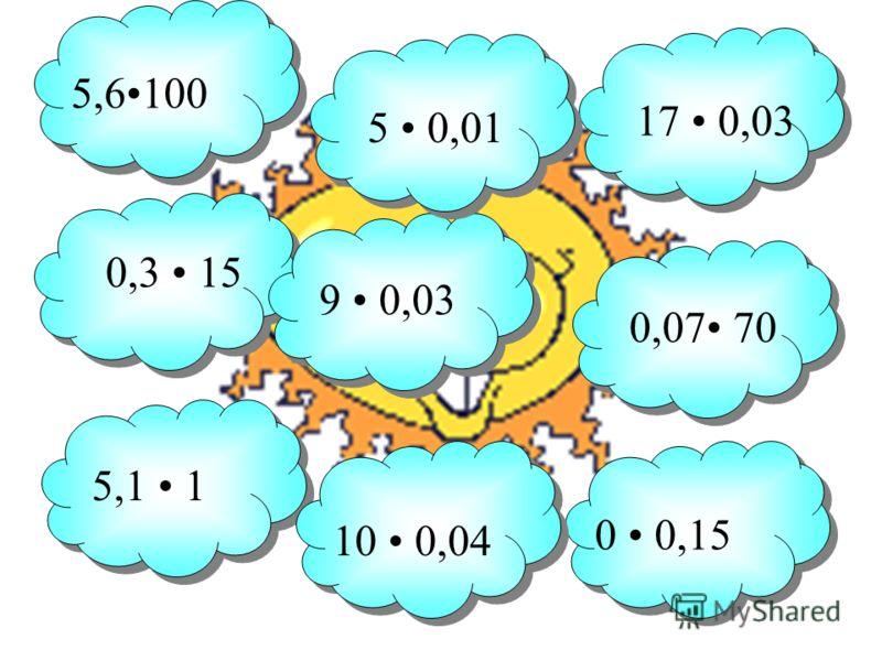 5,6100 0,3 15 5,1 1 0 0,15 9 0,03 17 0,03 0,07 70 5 0,01 10 0,04