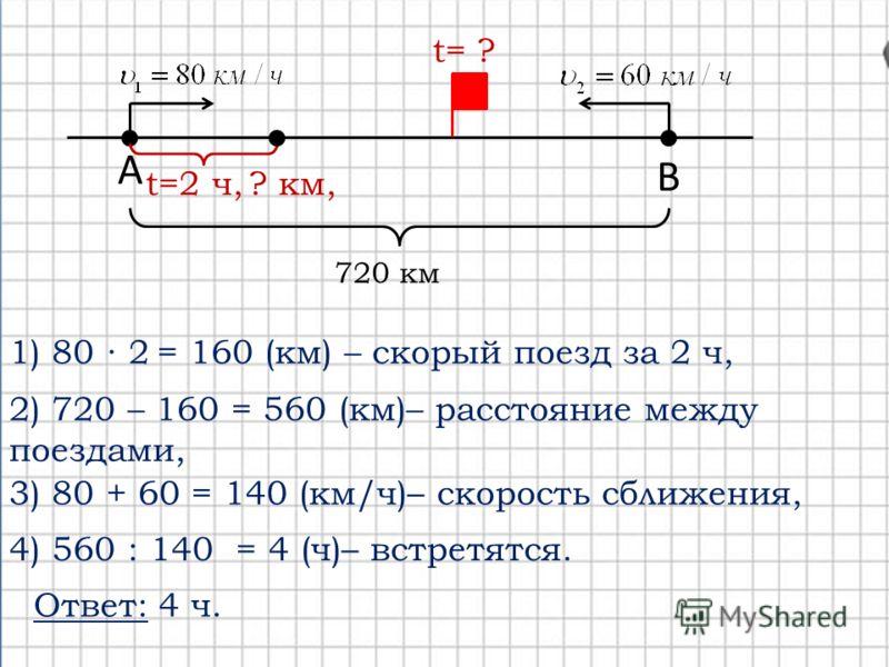 720 км А В ? км,t=2 ч, t= ? 1) 80 2 = 160 (км) – скорый поезд за 2 ч, 2) 720 – 160 = 560 (км)– расстояние между поездами, 3) 80 + 60 = 140 (км/ч)– скорость сближения, Ответ: 4 ч. 4) 560 : 140 = 4 (ч)– встретятся.