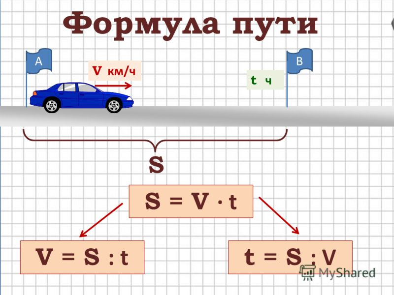 Формула пути V км/ч АВ t ч S S = V t V = S : t t = S : V
