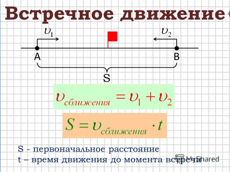 Встречное движение S А В S - первоначальное расстояние t – время движения до момента встречи