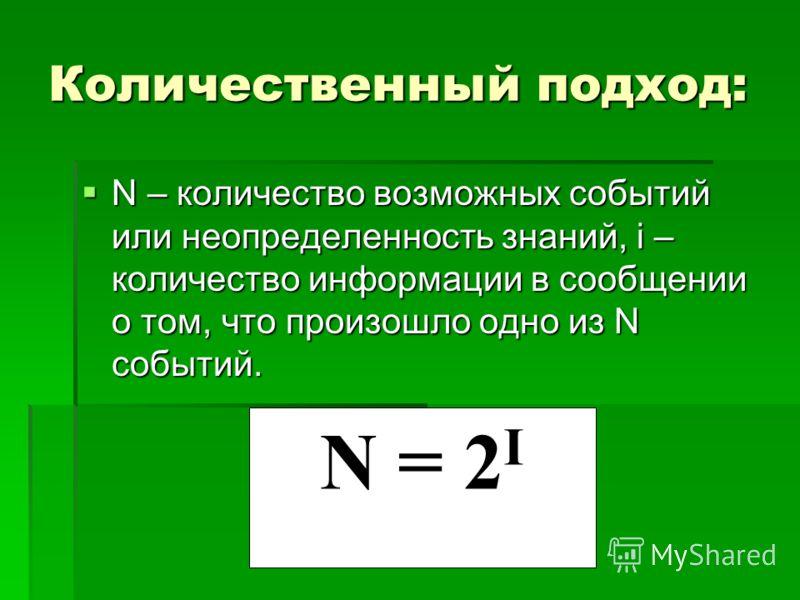 Количественный подход: N – количество возможных событий или неопределенность знаний, i – количество информации в сообщении о том, что произошло одно из N событий. N = 2 I