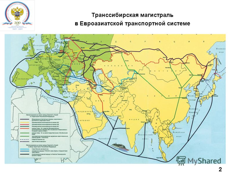 2 Транссибирская магистраль в Евроазиатской транспортной системе