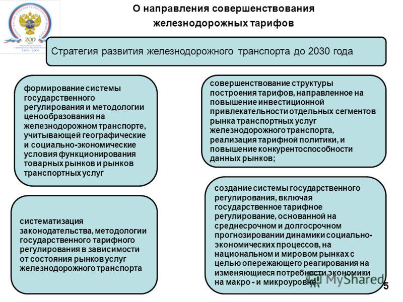 5 О направления совершенствования железнодорожных тарифов Стратегия развития железнодорожного транспорта до 2030 года формирование системы государственного регулирования и методологии ценообразования на железнодорожном транспорте, учитывающей географ