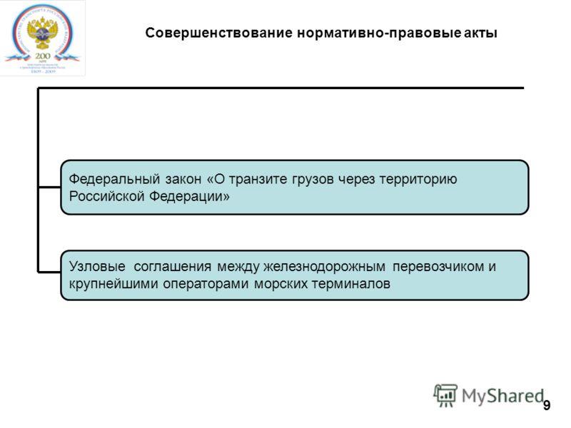 9 Совершенствование нормативно-правовые акты Федеральный закон «О транзите грузов через территорию Российской Федерации» Узловые соглашения между железнодорожным перевозчиком и крупнейшими операторами морских терминалов