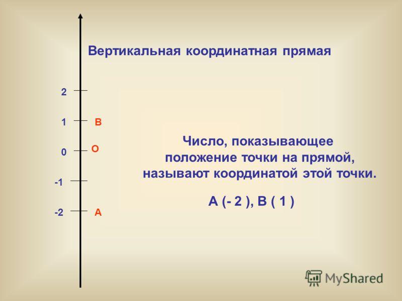 О 0 1 2 -2 Вертикальная координатная прямая Число, показывающее положение точки на прямой, называют координатой этой точки. А В А (- 2 ), В ( 1 )