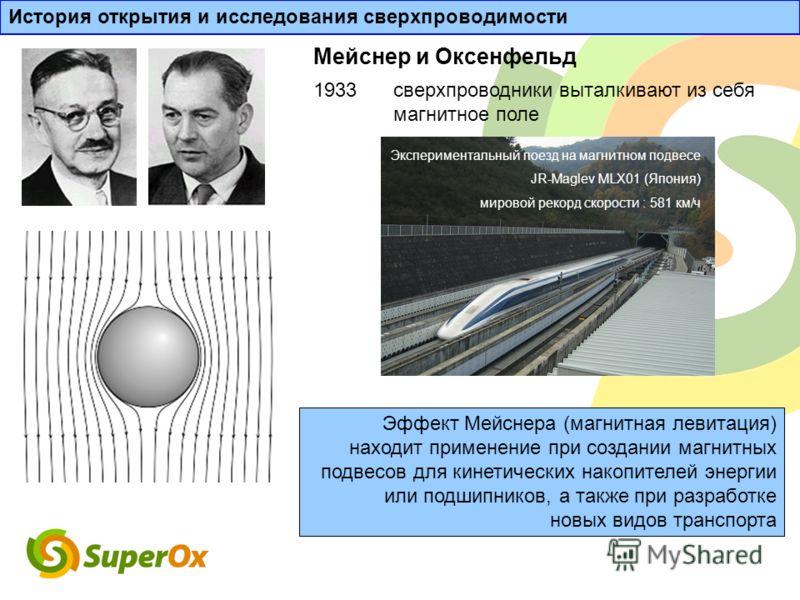 1933 сверхпроводники выталкивают из себя магнитное поле Мейснер и Оксенфельд История открытия и исследования сверхпроводимости Эффект Мейснера (магнитная левитация) находит применение при создании магнитных подвесов для кинетических накопителей энерг