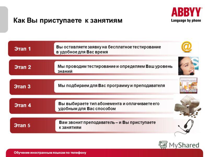 Обучение иностранным языкам по телефону Как Вы приступаете к занятиям Этап 1 Этап 2 Этап 3 Этап 4 Вы оставляете заявку на бесплатное тестирование в удобное для Вас время Мы проводим тестирование и определяем Ваш уровень знаний Мы подбираем для Вас пр