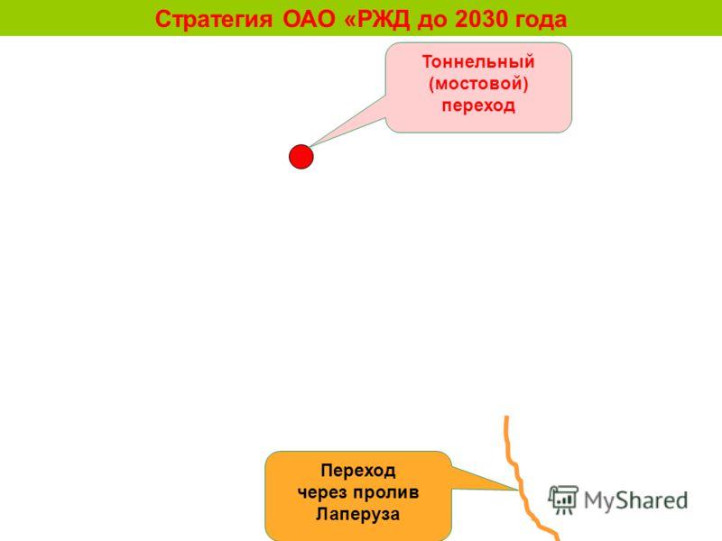 Стратегия ОАО «РЖД до 2030 года Тоннельный (мостовой) переход Переход через пролив Лаперуза