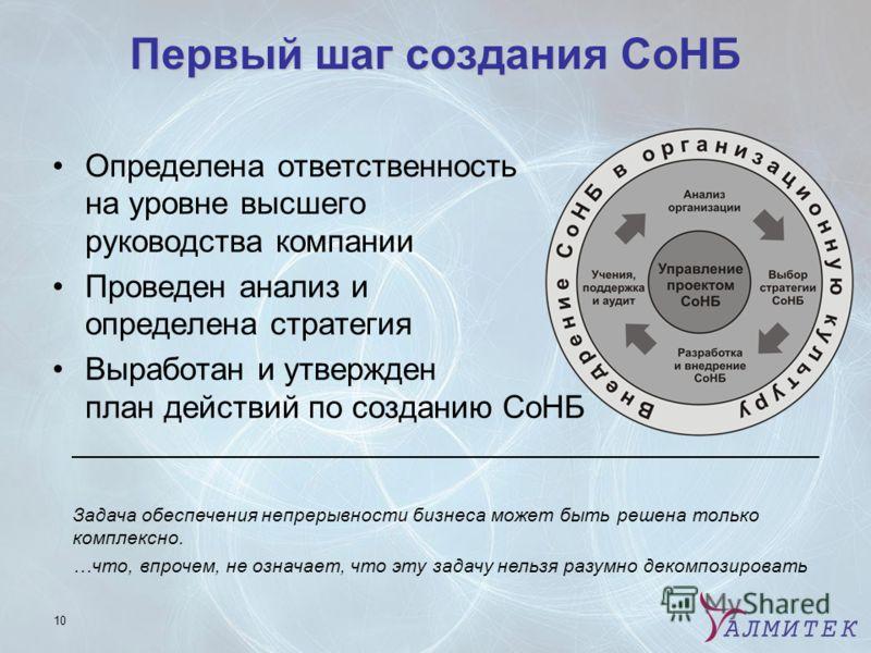 10 Первый шаг создания СоНБ Определена ответственность на уровне высшего руководства компании Проведен анализ и определена стратегия Выработан и утвержден план действий по созданию СоНБ Задача обеспечения непрерывности бизнеса может быть решена тольк
