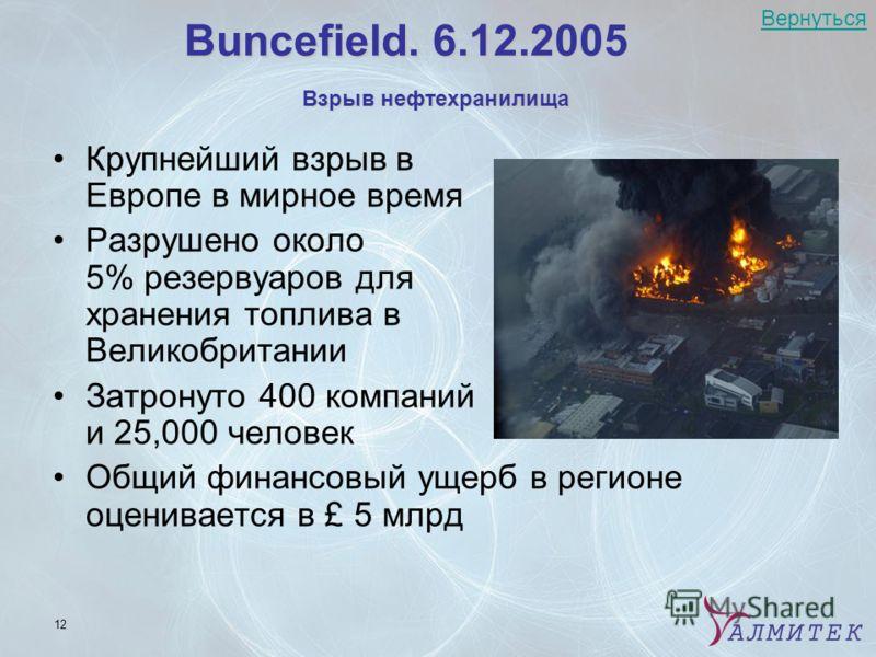 12 Buncefield. 6.12.2005 Крупнейший взрыв в Европе в мирное время Разрушено около 5% резервуаров для хранения топлива в Великобритании Затронуто 400 компаний и 25,000 человек Общий финансовый ущерб в регионе оценивается в £ 5 млрд Вернуться Взрыв неф