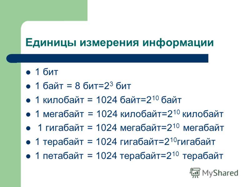 1024 байт килобайте: