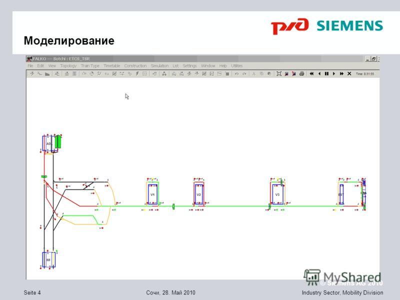 © Siemens AG 2010 Industry Sector, Mobility DivisionСочи, 28. Mай 2010Seite 4 Моделирование