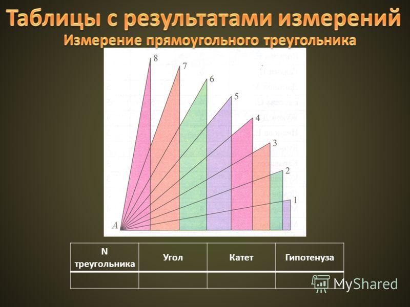 N треугольника УголКатетГипотенуза