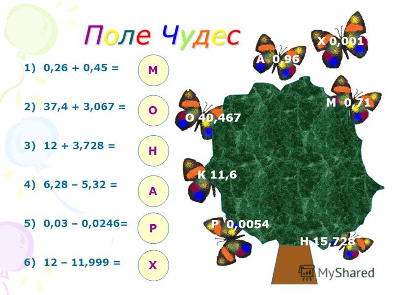 Поле Чудес Х 0,001 Н 15,778 О 40,467 А 0,96 М 0,71 Р 0,0054 Н 15,728 1)0,26 + 0,45 = 2)37,4 + 3,067 = 3)12 + 3,728 = 4)6,28 – 5,32 = 5)0,03 – 0,0246= 6)12 – 11,999 = М Х Р А Н О К 11,6 Х 0,001