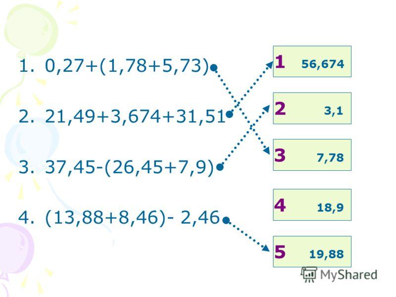 1.0,27+(1,78+5,73) 2.21,49+3,674+31,51 3.37,45-(26,45+7,9) 4.(13,88+8,46)- 2,46 1 56,674 2 3,1 3 7,78 4 18,9 5 19,88
