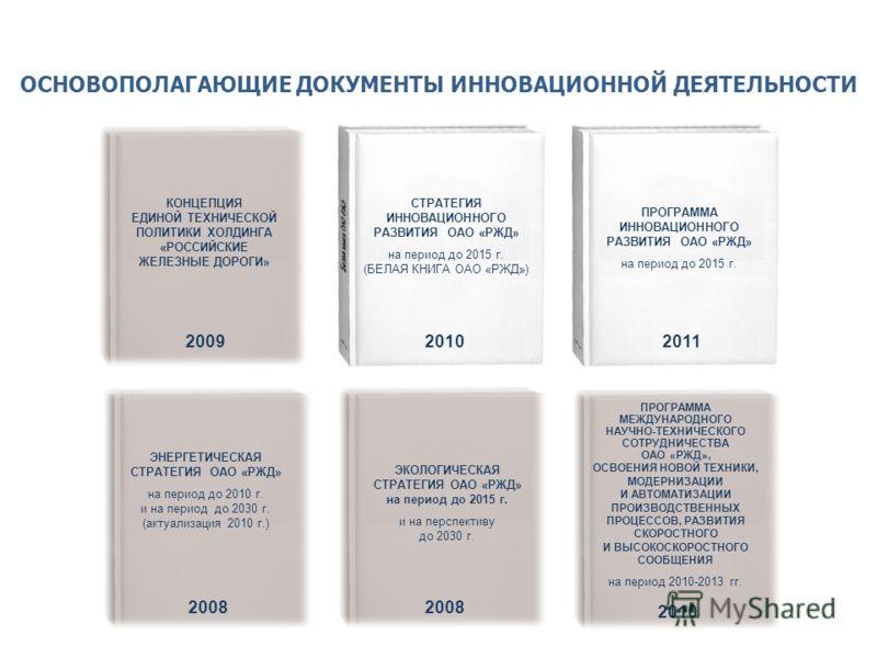 ОСНОВОПОЛАГАЮЩИЕ ДОКУМЕНТЫ ИННОВАЦИОННОЙ ДЕЯТЕЛЬНОСТИ ЭКОЛОГИЧЕСКАЯ СТРАТЕГИЯ ОАО «РЖД» на период до 2015 г. и на перспективу до 2030 г. КОНЦЕПЦИЯ ЕДИНОЙ ТЕХНИЧЕСКОЙ ПОЛИТИКИ ХОЛДИНГА «РОССИЙСКИЕ ЖЕЛЕЗНЫЕ ДОРОГИ» СТРАТЕГИЯ ИННОВАЦИОННОГО РАЗВИТИЯ ОАО