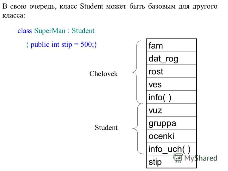 В свою очередь, класс Student может быть базовым для другого класса: class SuperMan : Student { public int stip = 500;} fam dat_rog rost ves info( ) vuz gruppa ocenki info_uch( ) stip Chelovek Student
