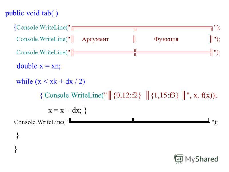 public void tab( ) { Console.WriteLine(); Console.WriteLine( Аргумент Функция ); Console.WriteLine(); double x = xn; while (x < xk + dx / 2) { Console.WriteLine({0,12:f2} {1,15:f3} , x, f(x)); x = x + dx; } Console.WriteLine(); }