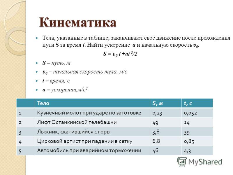 Кинематика Тела, указанные в таблице, заканчивают свое движение после прохождения пути S за время t. Найти ускорение а и начальную скорость υ 0. S = υ 0 t +аt 2 /2 S – путь, м υ 0 – начальная скорость тела, м/с t – время, с а – ускорении,м/с 2 Тело S