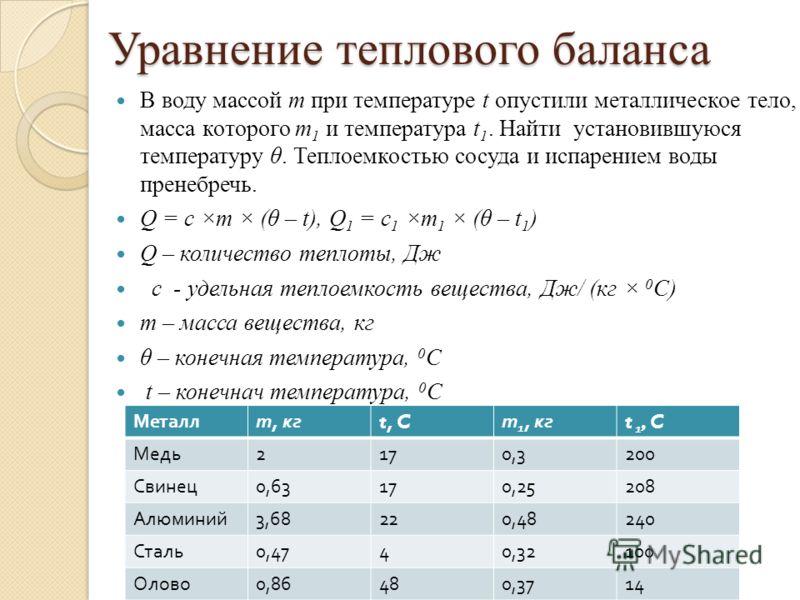 Уравнение теплового баланса В воду массой т при температуре t опустили металлическое тело, масса которого т 1 и температура t 1. Найти установившуюся температуру θ. Теплоемкостью сосуда и испарением воды пренебречь. Q = c ×m × (θ – t), Q 1 = c 1 ×m 1