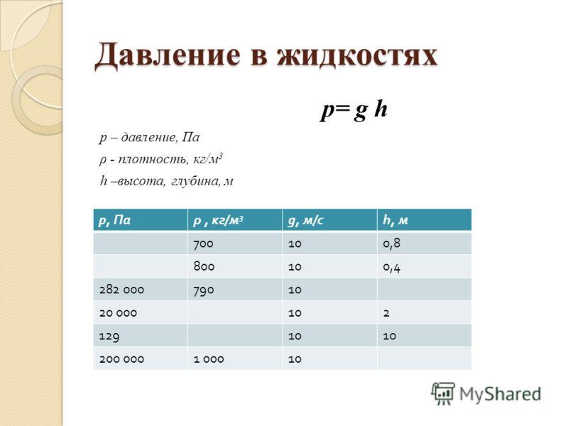 Давление в жидкостях p= g h p – давление, Па ρ - плотность, кг/м 3 h –высота, глубина, м p, Паρ, кг / м 3 g, м / с h, м 700100,8 800100,4 282 00079010