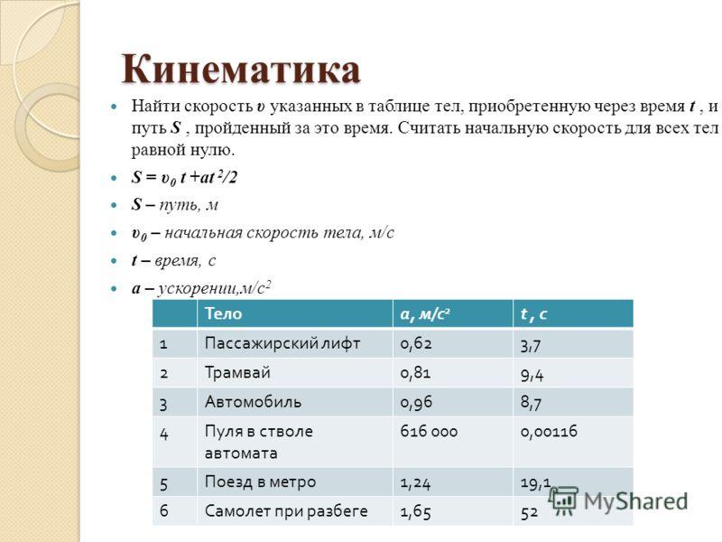 Кинематика Найти скорость υ указанных в таблице тел, приобретенную через время t, и путь S, пройденный за это время. Считать начальную скорость для всех тел равной нулю. S = υ 0 t +аt 2 /2 S – путь, м υ 0 – начальная скорость тела, м/с t – время, с а