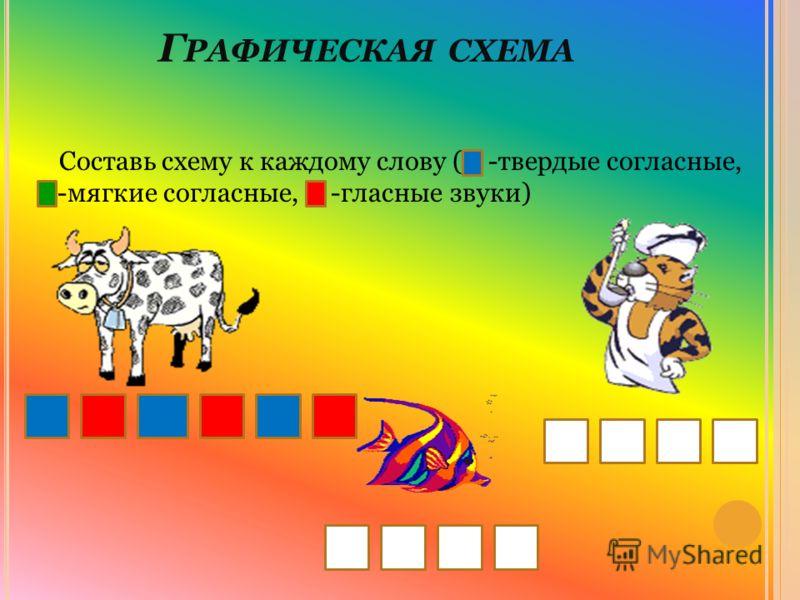 Г РАФИЧЕСКАЯ СХЕМА Составь