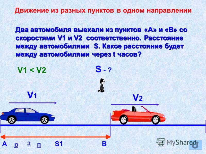 Движение из разных пунктов в одном направлении АВS1 V1 V2 Два автомобиля выехали из пунктов «А» и «В» со скоростями V1 и V2 соответственно. Расстояние между автомобилями S. Какое расстояние будет между автомобилями через t часов? S - ? р з п V1 V1 V1