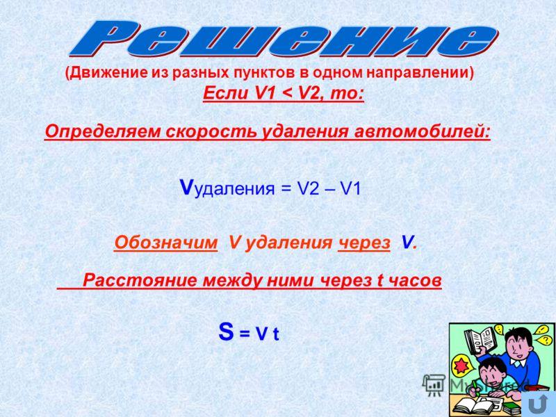 Определяем скорость удаления автомобилей: V удаления = V2 – V1 Обозначим V удаления через V. Расстояние между ними через t часов S = V t (Движение из разных пунктов в одном направлении) Если V1 < V2, то: