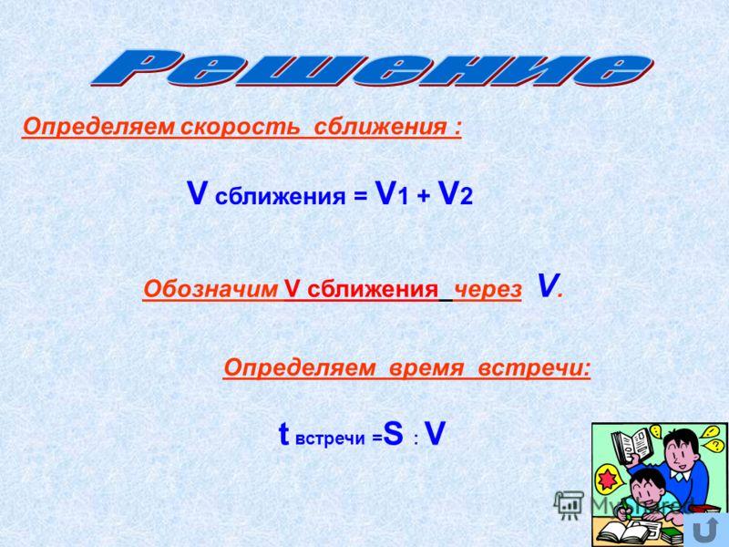 Определяем скорость сближения : Обозначим V сближения через V. Определяем время встречи: V сближения = V 1 + V 2 t встречи = S : V