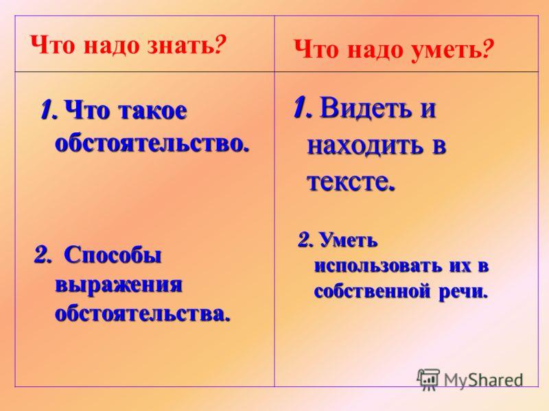 Что надо знать ? Что надо уметь ? 1. Что такое обстоятельство. 2. Способы выражения обстоятельства. 1. Видеть и находить в тексте. 2. Уметь использовать их в собственной речи.