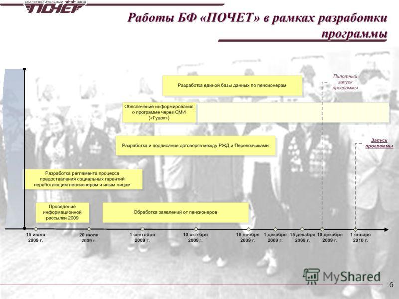 6 Работы БФ «ПОЧЕТ» в рамках разработки программы