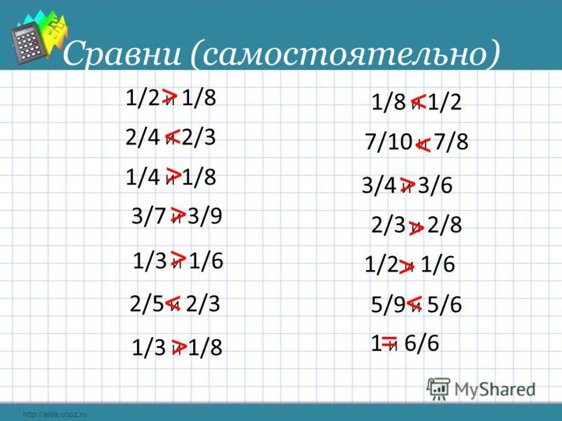 3/4 И 3/6 1/2 И 1/8 2/3 И 2/8 1/3 И 1/6 2/5 И 2/3 1/4 И 1/8 2/4 И 2/3 1 И 6/6 1/8 И 1/2 3/7 И 3/9 1/2 И 1/6 5/9 И 5/6 1/3 И 1/8 7/10 И 7/8 Сравни (самостоятельно) < < < < < < < < < < < < =