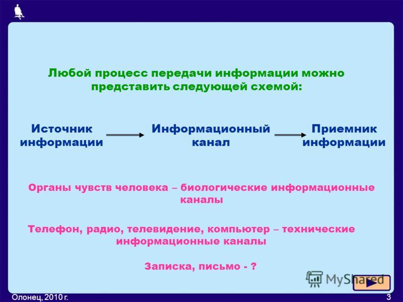 Олонец, 2010 г.3 Источник информации Информационный канал Приемник информации Любой процесс передачи информации можно представить следующей схемой: Органы чувств человека – биологические информационные каналы Телефон, радио, телевидение, компьютер –