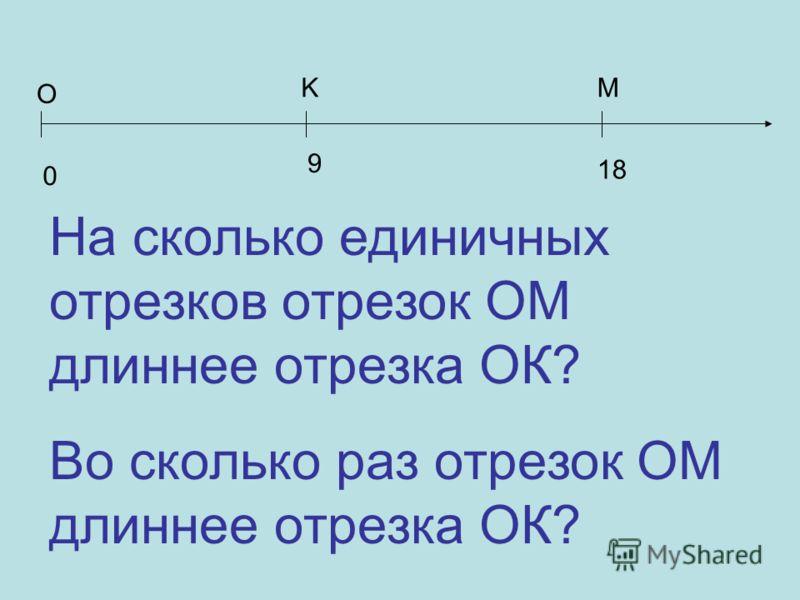 O MK 0 9 18 На сколько единичных отрезков отрезок ОМ длиннее отрезка ОК? Во сколько раз отрезок ОМ длиннее отрезка ОК?