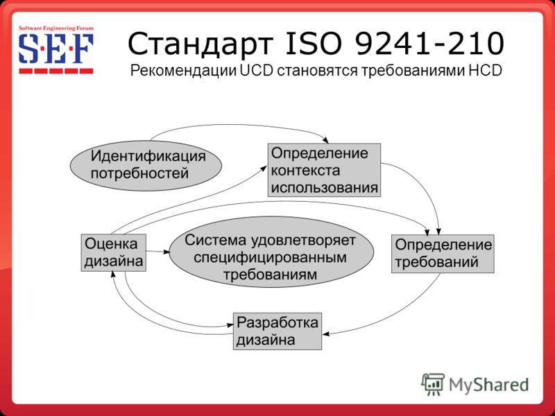 Стандарт ISO 9241-210 Рекомендации UCD становятся требованиями HCD