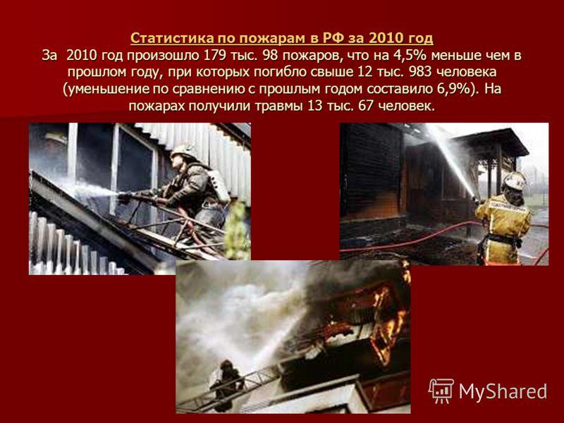 Статистика по пожарам в РФ за 2010 год Статистика по пожарам в РФ за 2010 год За 2010 год произошло 179 тыс. 98 пожаров, что на 4,5% меньше чем в прошлом году, при которых погибло свыше 12 тыс. 983 человека (уменьшение по сравнению с прошлым годом со