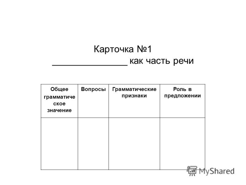 Карточка 1 ______________ как часть речи Общее грамматиче ское значение ВопросыГрамматические признаки Роль в предложении