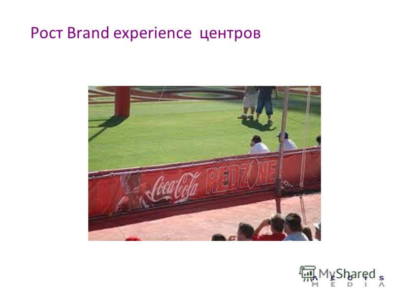 Рост Brand experience центров