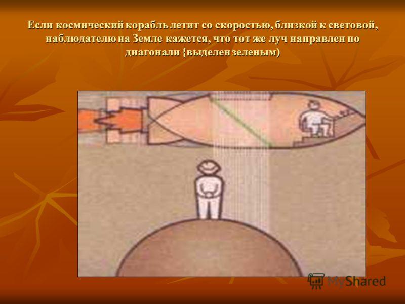 Если космический корабль летит со скоростью, близкой к световой, наблюдателю на Земле кажется, что тот же луч направлен по диагонали {выделен зеленым)