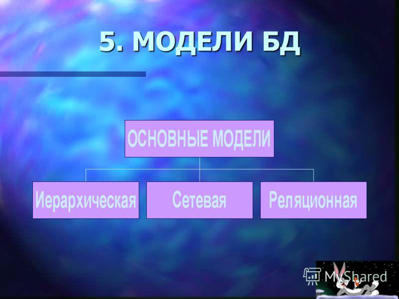 5. МОДЕЛИ БД