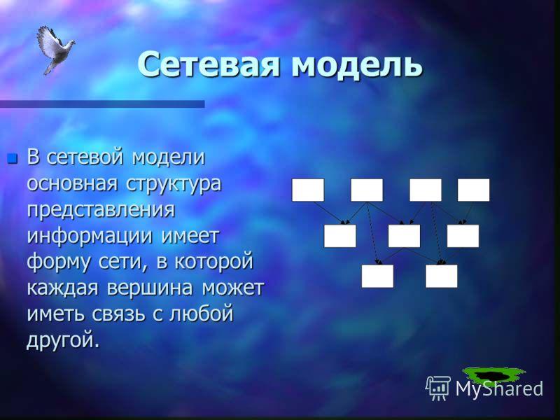 Сетевая модель n В сетевой модели основная структура представления информации имеет форму сети, в которой каждая вершина может иметь связь с любой другой.