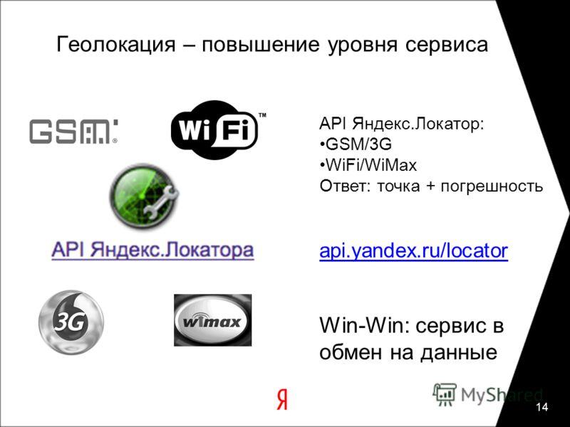 Геолокация – повышение уровня сервиса 14 API Яндекс.Локатор: GSM/3G WiFi/WiMax Ответ: точка + погрешность api.yandex.ru/locator Win-Win: cервис в обмен на данные