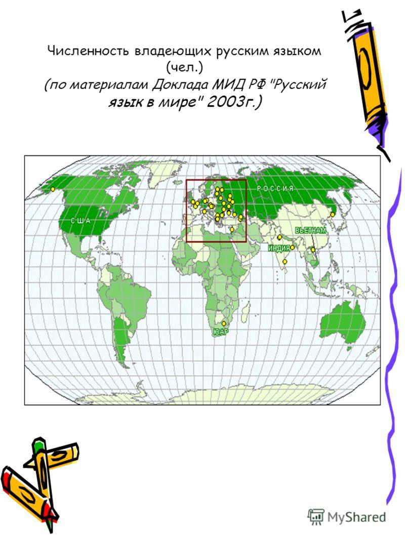 Численность владеющих русским языком (чел.) (по материалам Доклада МИД РФ Русский язык в мире 2003г.)