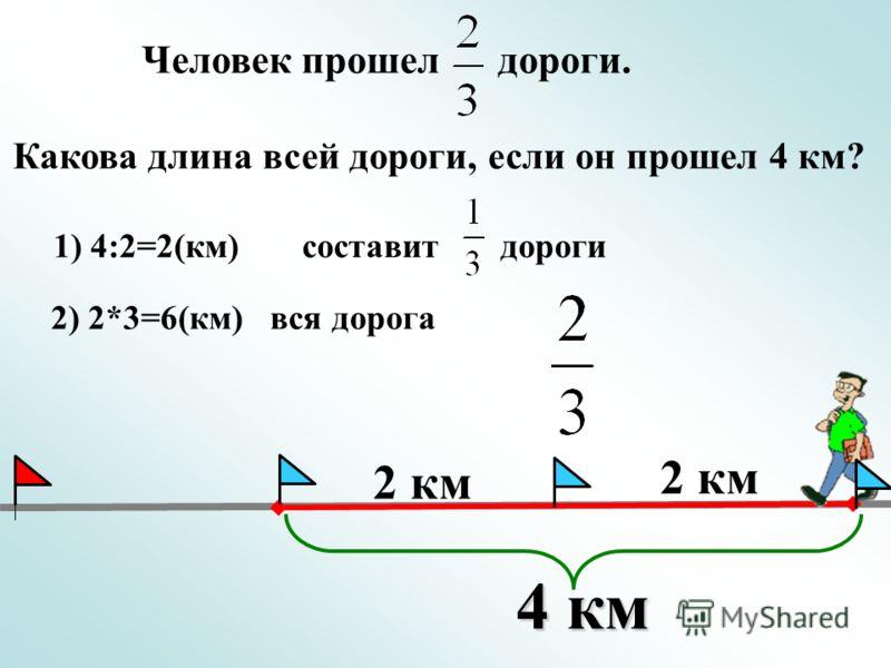 Человек прошел дороги. Какова длина всей дороги, если он прошел 4 км? 4 км 1) 4:2=2(км) составит дороги 2) 2*3=6(км) вся дорога 2 км