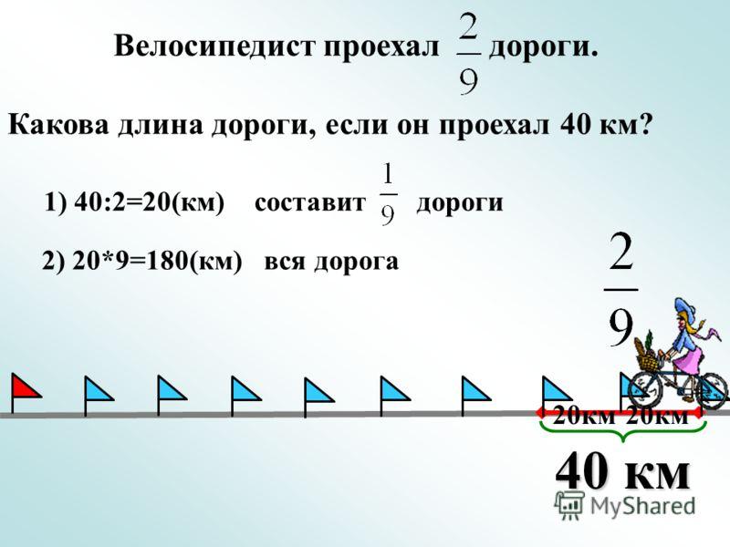 Велосипедист проехал дороги. Какова длина дороги, если он проехал 40 км? 40 км 1) 40:2=20(км) составит дороги 2) 20*9=180(км) вся дорога 20км