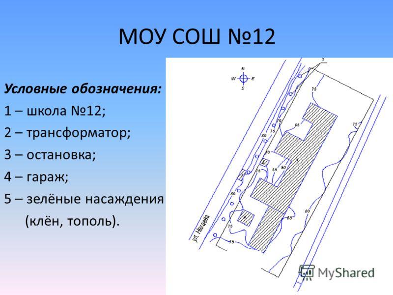 МОУ СОШ 12 Условные обозначения: 1 – школа 12; 2 – трансформатор; 3 – остановка; 4 – гараж; 5 – зелёные насаждения (клён, тополь).